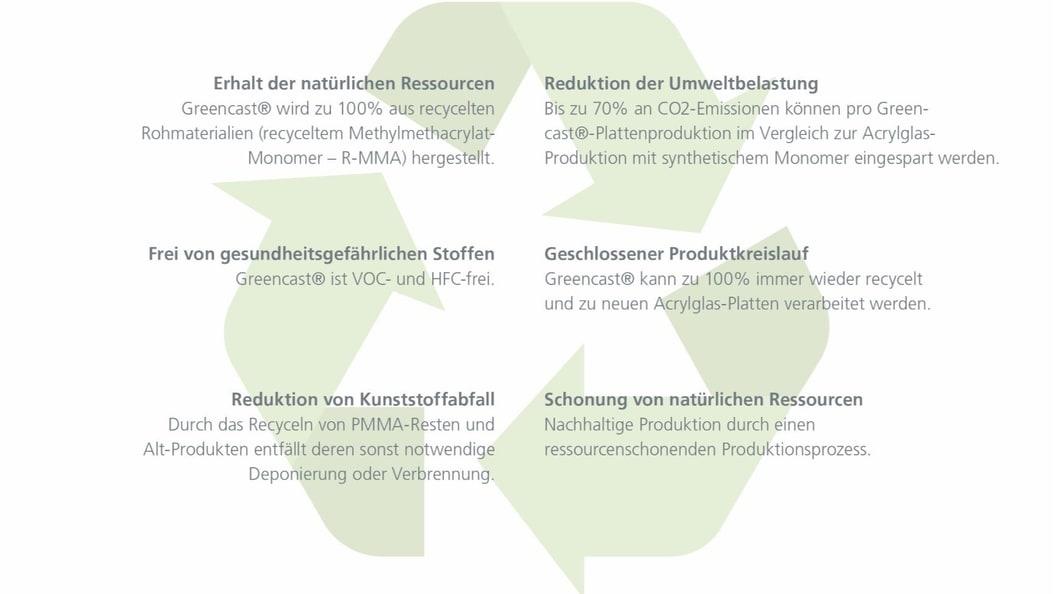 GREENCAST®  - Eine grüne Lösung