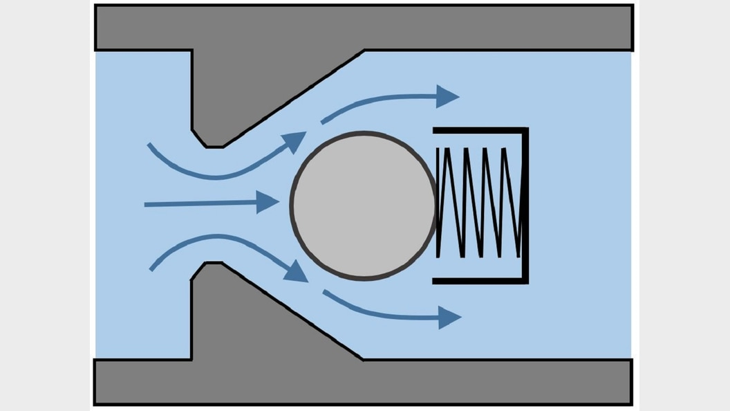 Ball check valve in opened state, allowing fluid flow from left to rig
