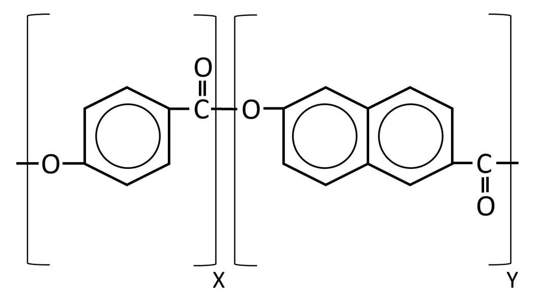 Die molekulare Struktur führt zu hervorragenden mechanischen sowie chemischen Eigenschaften.