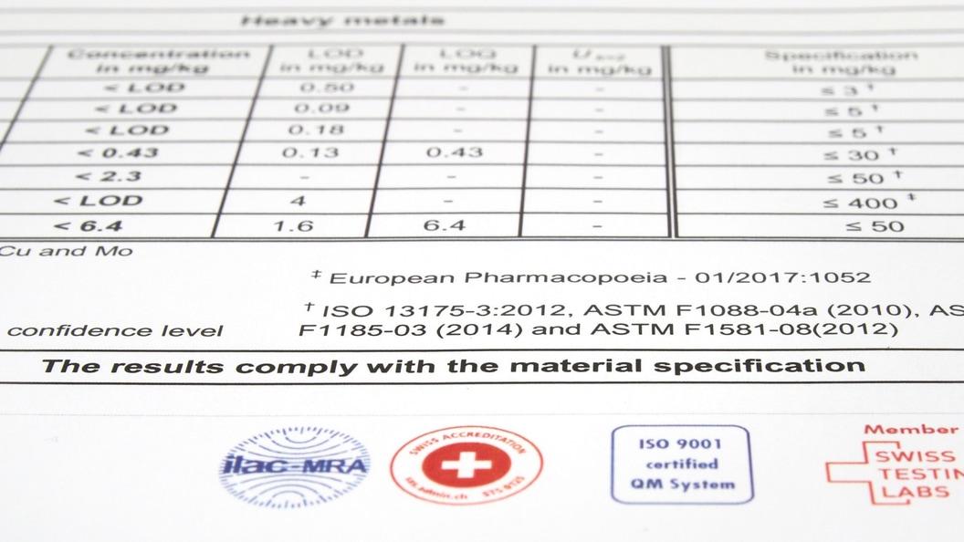 Prüfzertifikat zum Nachweis der Konformität mit den in Normen festgelegten Grenzwerten.