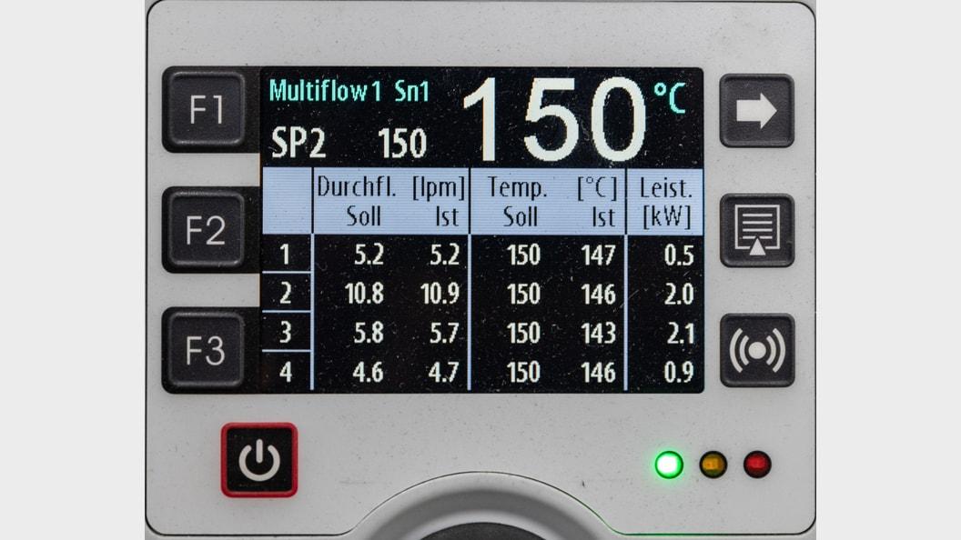 Steuereinheit RT100 des P160M zeigt alle Parameter der vier angeschlossenen Temperierkreise.