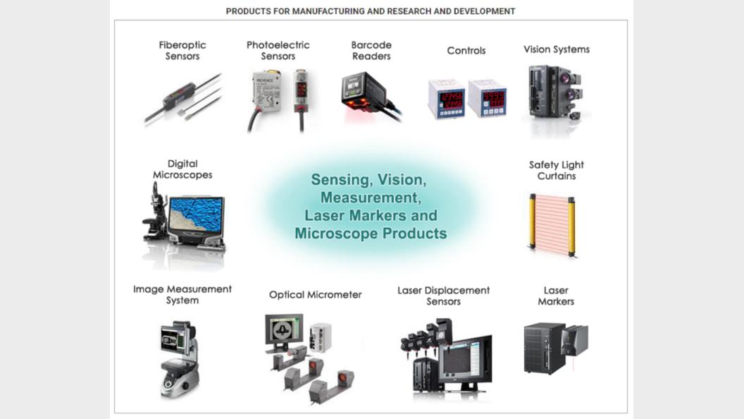 Entwicklung branchenführender Produkte