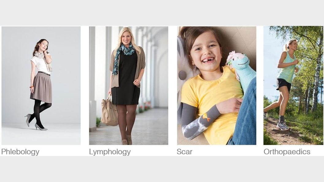 Vier Geschäftsbereiche von JUZO: Venentherapie, Ödemtherapie, Narbenbehandlung und Orthesen/Bandagen