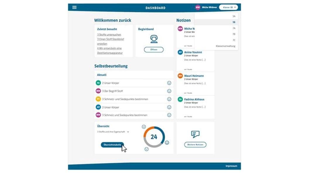 So sieht das Dashboard des digitalen Komplettlehrmittels «digiOne» aus.