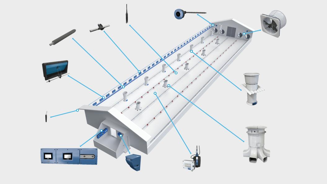 Klimasystem - LPV-System von SKOV