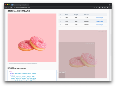 responsivebreakpoints.com which determines the optimal image breakpoints.