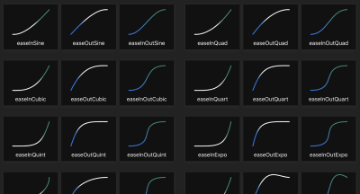 Easing Functions Cheat Sheet contains 30 useful Cubic Bézier function presets
