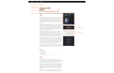 A web page annotated with structured data markup