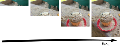 Representation of the temporal structure of a JPEG in baseline mode