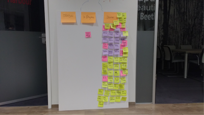 Simple, clear and effective Kanban board used for large scale CSS refactoring at trivago. (Image by trivago)