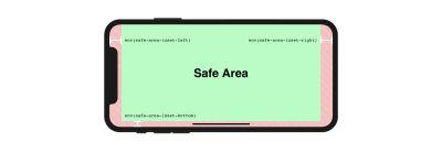 iOS Handlebars and safe areas