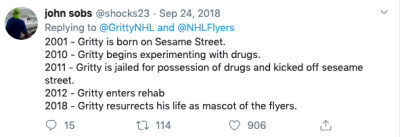 Twitter speculation about Gritty mascot