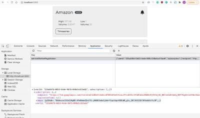 Webpush Subscriptions object