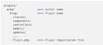 Sample plugin directory structure