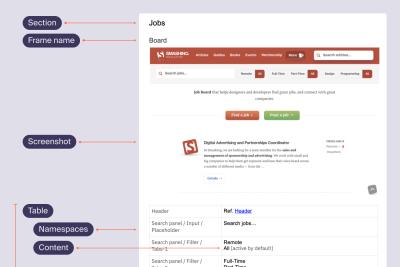 A screenshot of a sample copy doc, demonstrating its elements