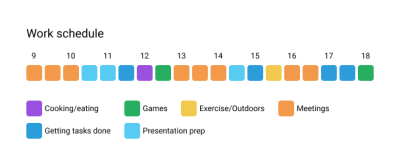 Work schedule divided into blocks portrayed in different colors for particular activities done throughout the day