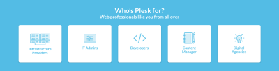 A screenshot of the Plesk website showing different options and that it is a universally user-friendly platform