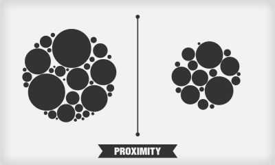 The image depicts proximity in graphic design