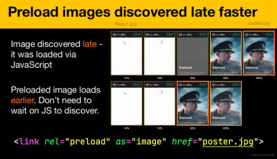 An example using the cover of the Greyhound movie starring Tom Hanks to show that preloaded images load earlier as there is no need to wait on JavaScript to discover