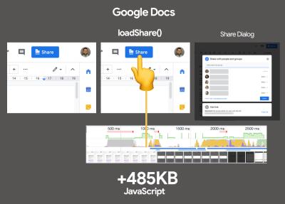 +485KB of JavaScript upon loadshare() in Google Docs