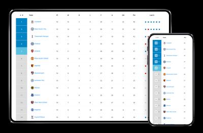 Make data smaller