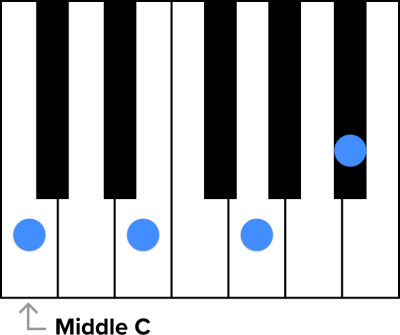 A visual representation of a C7 chord on a piano