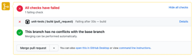 GitHub Action warning that all checks have failed.
