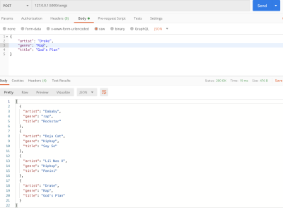This image demonstrates a post request using Postman