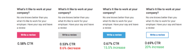 SEEK's research on secondary CTAs shows that the ghost button is effective.