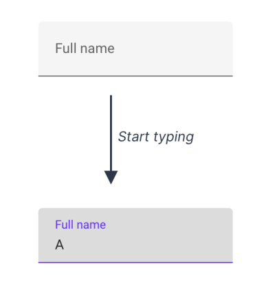 Material Design text fields use the float label pattern