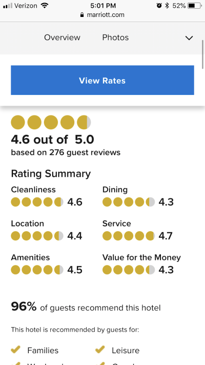 An expansion of how users rate the Marriott property, on average.