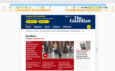 The horizontal bars on the top indicate media queries and breakpoint ranges, starting from center and going outwards. The ones closer to the center of the screen are overwritten by the ones further away from the center.