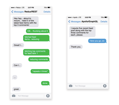 Two examples of mobile interfaces for messages while using Redux/REST (left) and Apollo/GraphQL (right)