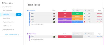 Finding the right template for your activity is really simple because all templates are visualized.