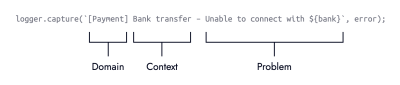Grey text on white background showing a function logging an error. The 1st function argument reads: Payment Bank transfer – Unable to connect with ${bank}. The 2nd argument is the error. Below the function are 3 labels: Domain, Context, and Problem.