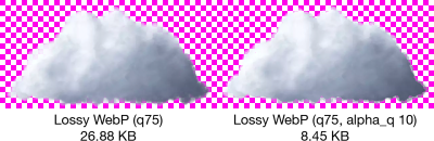 A side-by-side comparison of two transparent WebP images of a cloud on a checkered background. The image on the left is a lossy WebP exported at a quality of 75 at 26.88 kB. The image on the right is a lossy WebP exported at the same quality, but with a much poorer transparency quality of 10/100 (albeit at a much smaller file size of 8.45 kB).