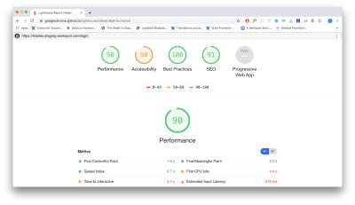 Screenshot with lighthouse report. There are performance score, a11y score, best practices score, SEO score