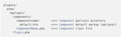 Component directory structure