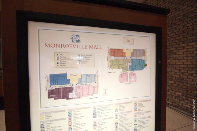 The closest metaphor will be an info board in a mall — if the index is clear enough, the visitors will easily find any shop.