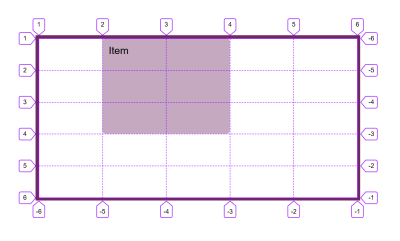 Item is shown in position with the Firefox Grid Inspector highlighting the lines