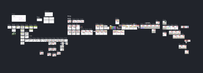 A zoomed out look at 30+ screens of the same screen with different visual interpretations