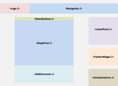 The page contains autonomous components