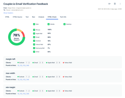 HTML Check feature in Mailtrap displaying the email market support score and listing possible errors.