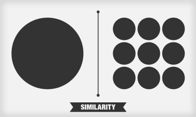 The image depicts how similar elements group together