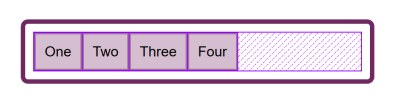Flex items aligned left, highlighted spare space on the right
