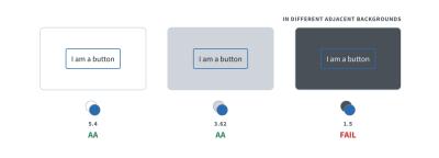 Button Contrast Checker