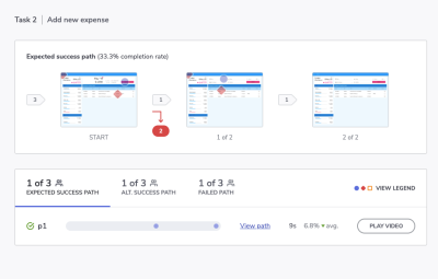 Indigo.Design test results — success path