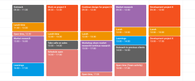 Creating a daily planning and routine with blocks showing particular time slots for particular tasks