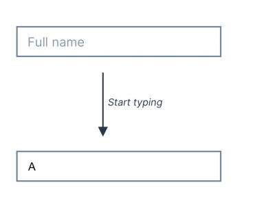 Placeholder label text field