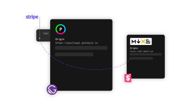 Diagram of MDX Embed using Paulie API